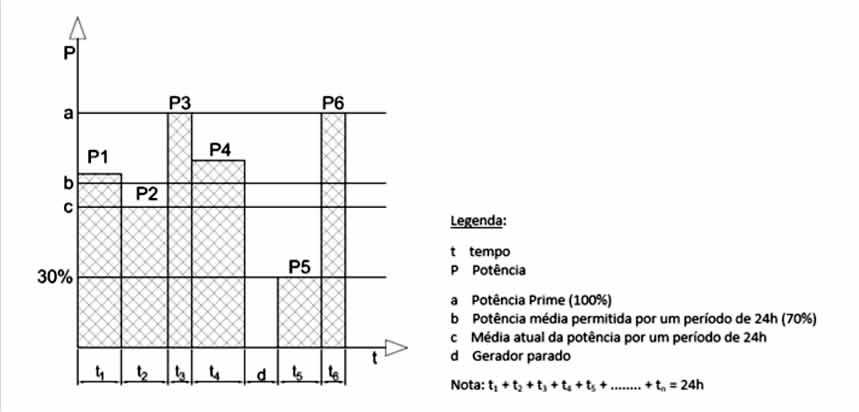 0de7bb5bc95 Como especificar corretamente o gerador para o seu data center ...